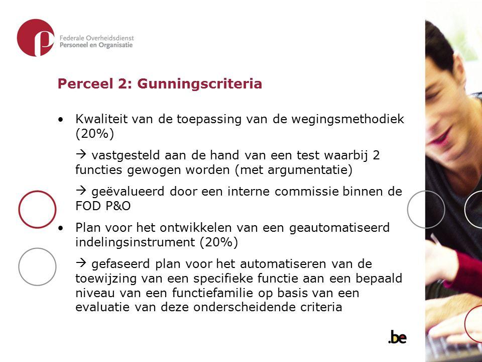 Perceel 2: Gunningscriteria Kwaliteit van de toepassing van de wegingsmethodiek (20%)  vastgesteld aan de hand van een test waarbij 2 functies gewoge
