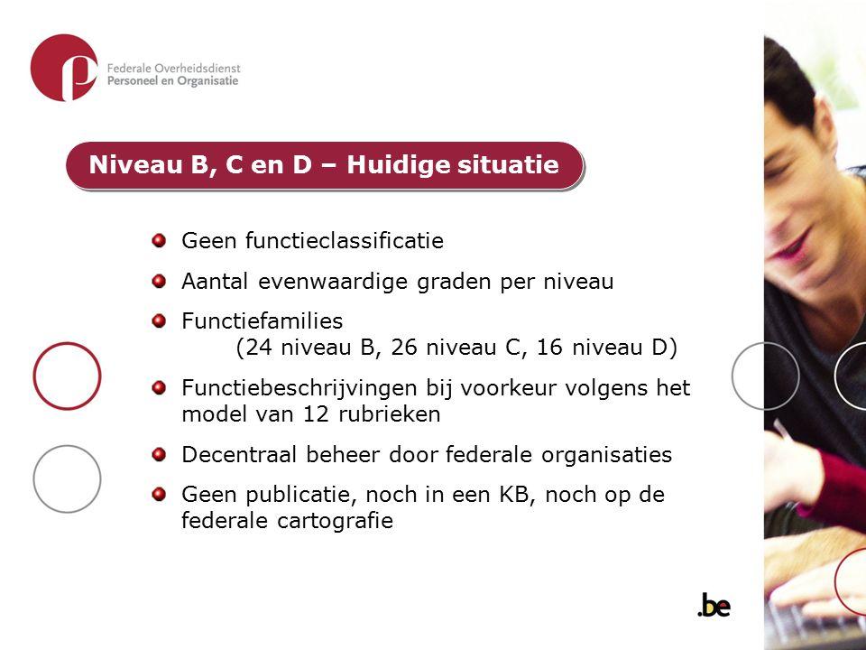 Geen functieclassificatie Aantal evenwaardige graden per niveau Functiefamilies (24 niveau B, 26 niveau C, 16 niveau D) Functiebeschrijvingen bij voor