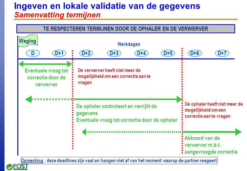 Ingeven en lokale validatie van de gegevens Samenvatting termijnen TE RESPECTEREN TERMIJNEN DOOR DE OPHALER EN DE VERWERVER D+2D+3D+5D+6D+7D+1 D D+4 Weging Eventuele vraag tot correctie door de verwerver De ophaler controleert en verrijkt de gegevens Eventuele vraag tot correctie door de ophaler De verwerver heeft niet meer de mogelijkheid om een correctie aan te vragen De ophaler heeft niet meer de mogelijkheid om een correctie aan te vragen Akkoord van de verwerver m.b.t.