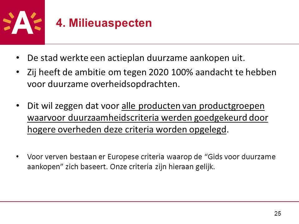25 De stad werkte een actieplan duurzame aankopen uit. Zij heeft de ambitie om tegen 2020 100% aandacht te hebben voor duurzame overheidsopdrachten. D