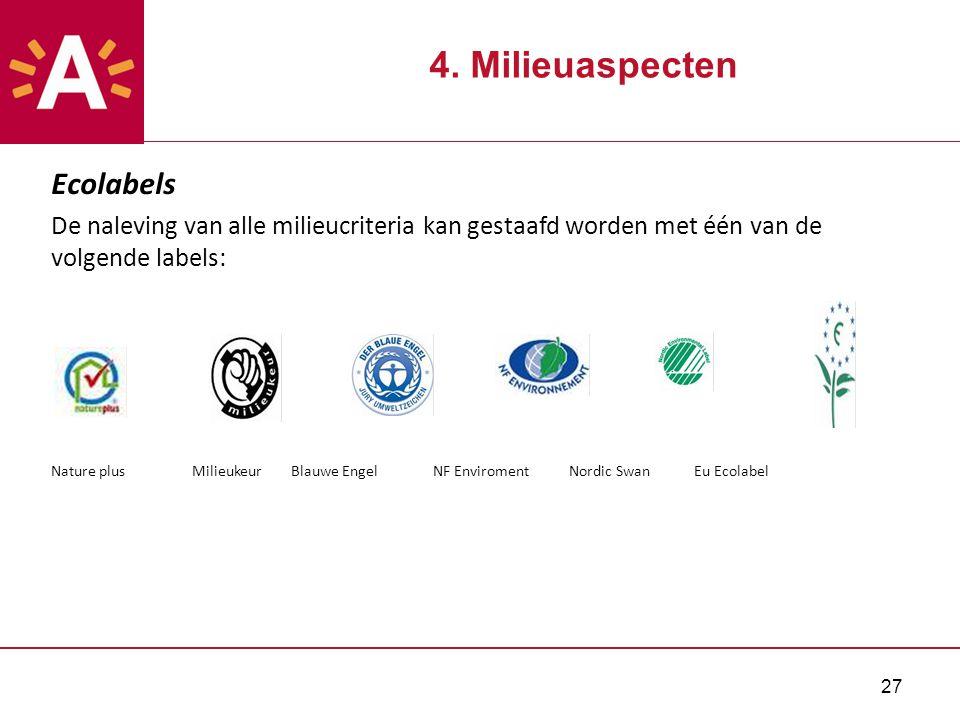 27 Ecolabels De naleving van alle milieucriteria kan gestaafd worden met één van de volgende labels: Nature plus Milieukeur Blauwe Engel NF Enviroment Nordic Swan Eu Ecolabel 4.