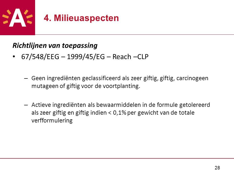 28 Richtlijnen van toepassing 67/548/EEG – 1999/45/EG – Reach –CLP – Geen ingrediënten geclassificeerd als zeer giftig, giftig, carcinogeen mutageen o