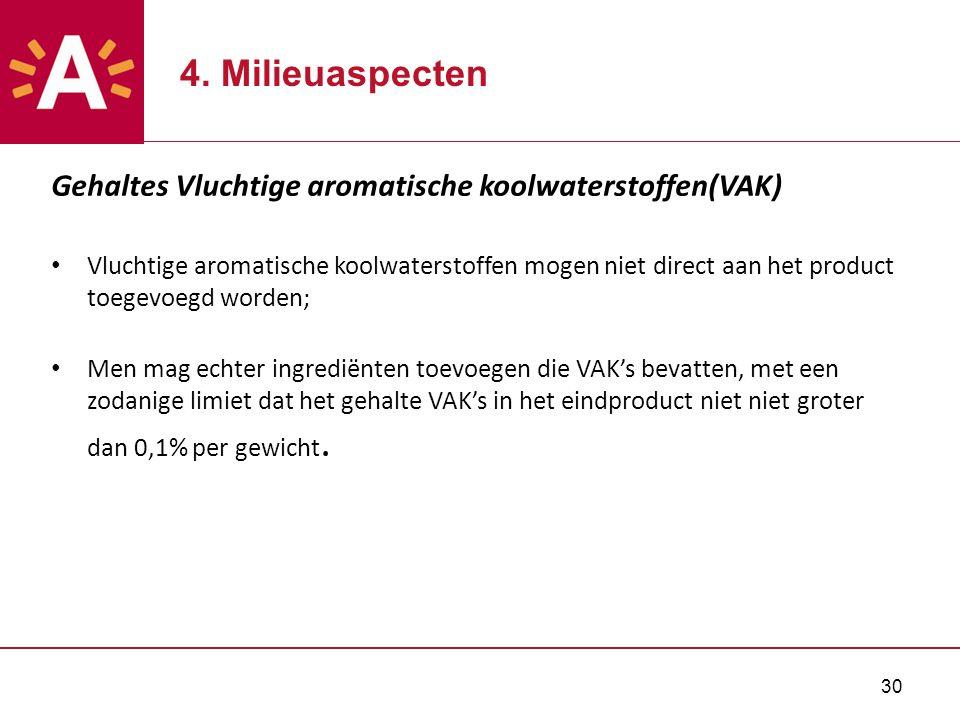 30 Gehaltes Vluchtige aromatische koolwaterstoffen(VAK) Vluchtige aromatische koolwaterstoffen mogen niet direct aan het product toegevoegd worden; Me