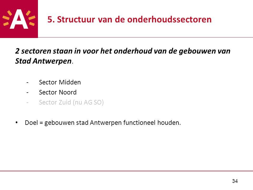 34 2 sectoren staan in voor het onderhoud van de gebouwen van Stad Antwerpen. -Sector Midden -Sector Noord -Sector Zuid (nu AG SO) Doel = gebouwen sta