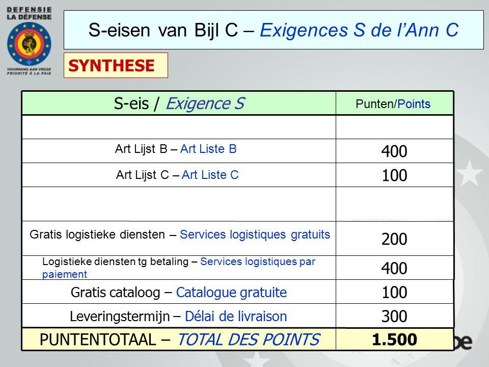 S-eisen van Bijl C – Exigences S de l'Ann C SYNTHESE 100 Gratis cataloog – Catalogue gratuite 1.500PUNTENTOTAAL – TOTAL DES POINTS 300 Leveringstermij