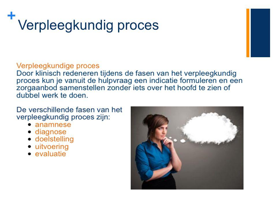 + Normenkader V&VN 1.Indicatie wordt vastgesteld door middel van klinisch redeneren 2.Verpleegkundige diagnose wordt gesteld op basis van de PES structuur 3.Gaat uit van de definitie van Positieve Gezondheid en het versterken van de eigen regie, zelfredzaamheid en het cliëntsysteem 4.Eigen verantwoordelijkheid wordt versterkt door gedeelde besluitvorming 5.Verslaglegging voldoet aan de richtlijnen van de V&VN 6.Verpleegkundige taken worden uitgevoerd volgens evidence based richtlijnen 7.Samenwerking in sociaal domein en op de hoogte van de sociale kaart 8.Indicatie kan worden gesteld door professionals van niveau 4 en 5