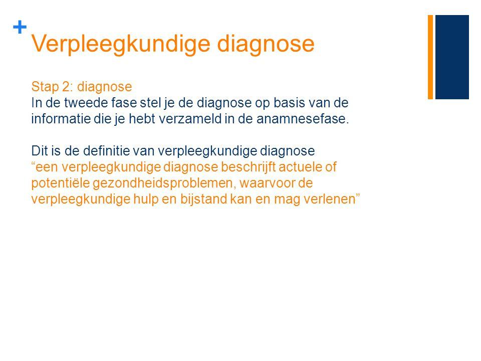 + PES structuur In de diagnosefase wordt de informatie geordend en leg je verbanden tussen de gegevens.