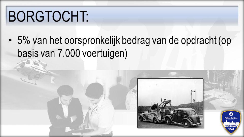 5% van het oorspronkelijk bedrag van de opdracht (op basis van 7.000 voertuigen) BORGTOCHT: