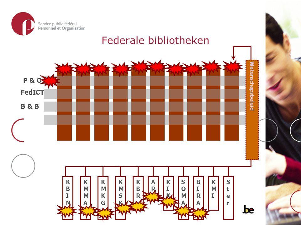 Federale bibliotheken P & O FedICT B & B Wetenschapsbeleid KBINKBIN KMMAKMMA KMKGKMKG KMSKKMSK KBRKBR ARAR KIKKIK SOMASOMA BIRABIRA KMIKMI SterSter