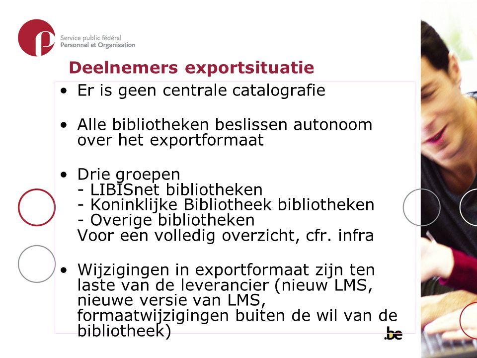 Er is geen centrale catalografie Alle bibliotheken beslissen autonoom over het exportformaat Drie groepen - LIBISnet bibliotheken - Koninklijke Bibliotheek bibliotheken - Overige bibliotheken Voor een volledig overzicht, cfr.