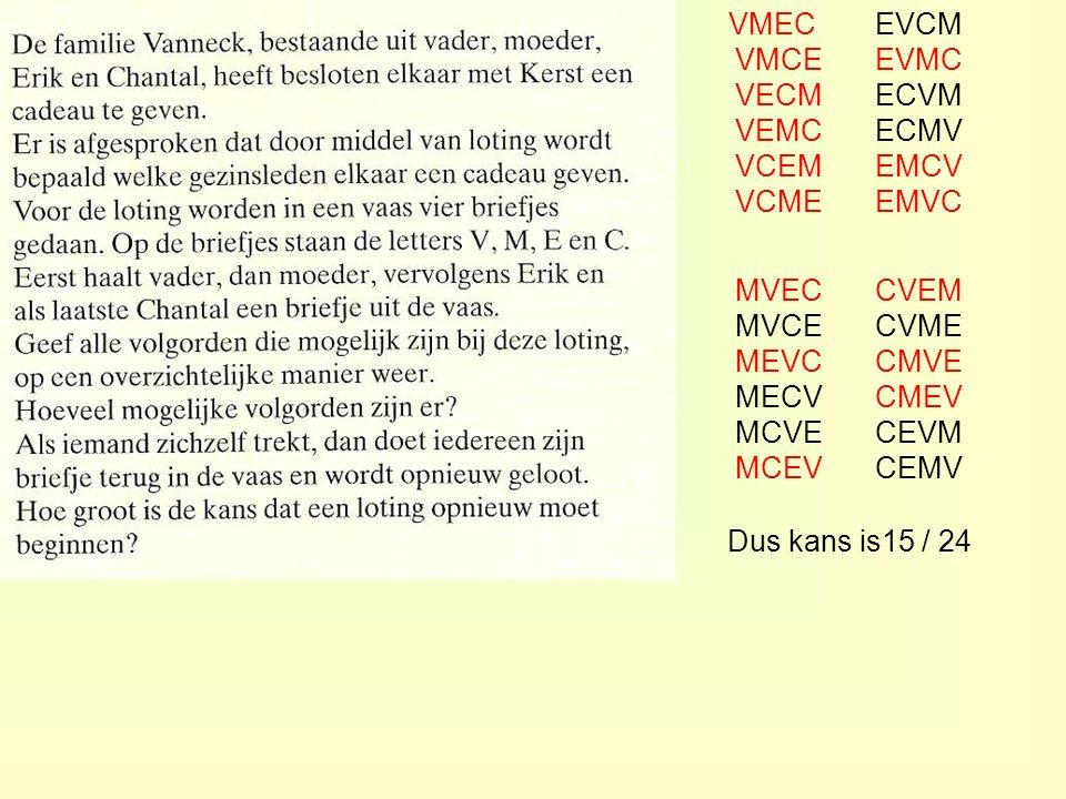 VMEC VMCE VECM VEMC VCEM VCME MVEC MVCE MEVC MECV MCVE MCEV EVCM EVMC ECVM ECMV EMCV EMVC CVEM CVME CMVE CMEV CEVM CEMV Dus kans is15 / 24
