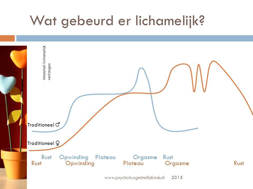 www.psycholoogmirellabrok.nl  Er is veel meer te lezen over de fases van seks in de gehele online training.