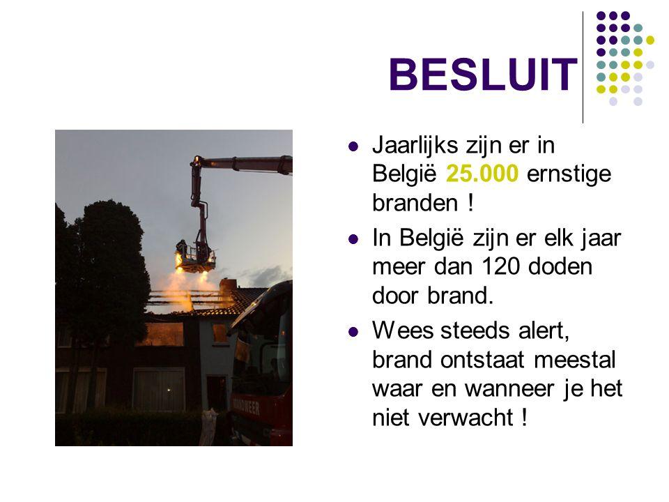 BESLUIT Jaarlijks zijn er in België 25.000 ernstige branden ! In België zijn er elk jaar meer dan 120 doden door brand. Wees steeds alert, brand ontst