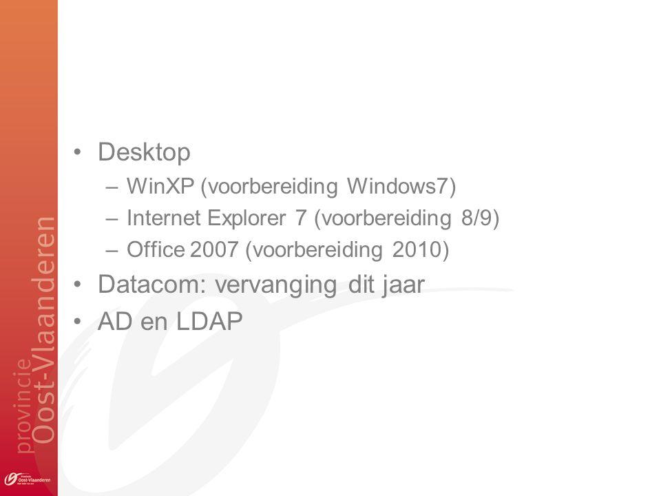 Desktop –WinXP (voorbereiding Windows7) –Internet Explorer 7 (voorbereiding 8/9) –Office 2007 (voorbereiding 2010) Datacom: vervanging dit jaar AD en LDAP