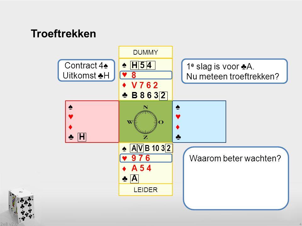 2e8 v2.0 4 Troeftrekken ♠♥♦♣♠♥♦♣ ♠♥♦♣♠♥♦♣ ♠♥♦♣♠♥♦♣ 1 e slag is voor ♣A.