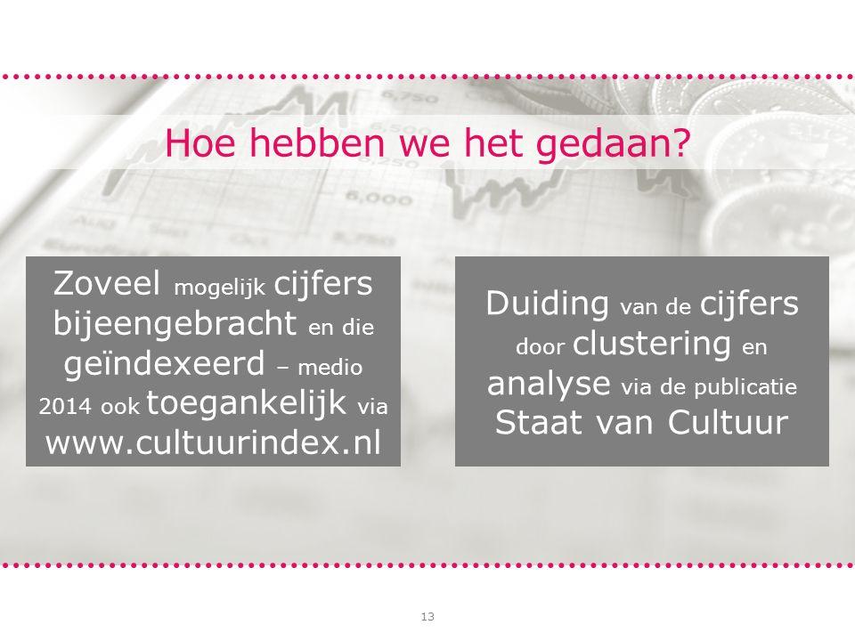 13 Zoveel mogelijk cijfers bijeengebracht en die geïndexeerd – medio 2014 ook toegankelijk via www.cultuurindex.nl Duiding van de cijfers door clustering en analyse via de publicatie Staat van Cultuur Hoe hebben we het gedaan?