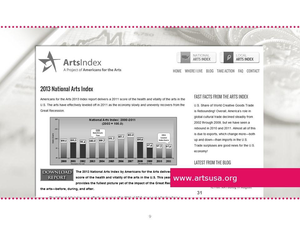 9 www.artsusa.org