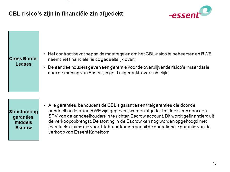 10 CBL risico's zijn in financiële zin afgedekt Het contract bevat bepaalde maatregelen om het CBL-risico te beheersen en RWE neemt het financiële ris