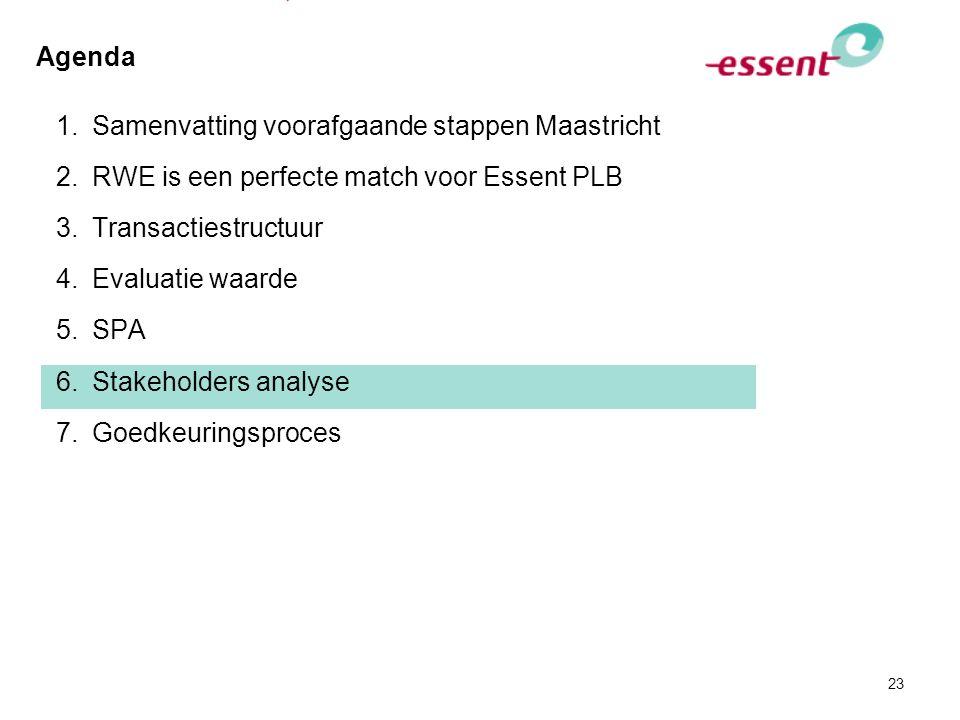 23 Agenda 1.Samenvatting voorafgaande stappen Maastricht 2.RWE is een perfecte match voor Essent PLB 3.Transactiestructuur 4.Evaluatie waarde 5.SPA 6.