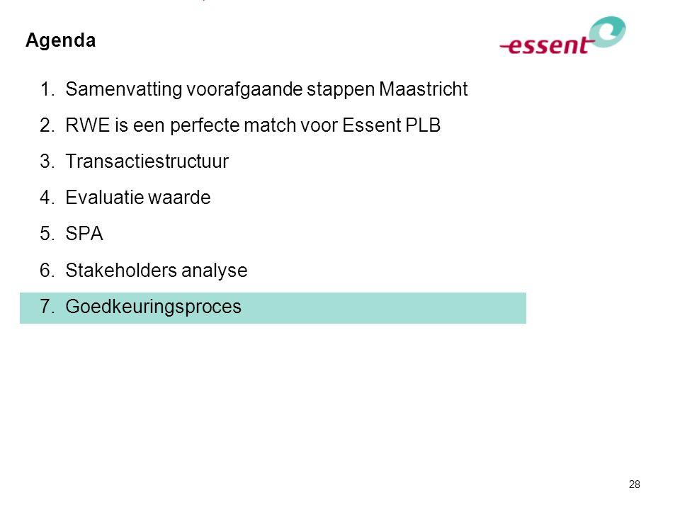 28 Agenda 1.Samenvatting voorafgaande stappen Maastricht 2.RWE is een perfecte match voor Essent PLB 3.Transactiestructuur 4.Evaluatie waarde 5.SPA 6.