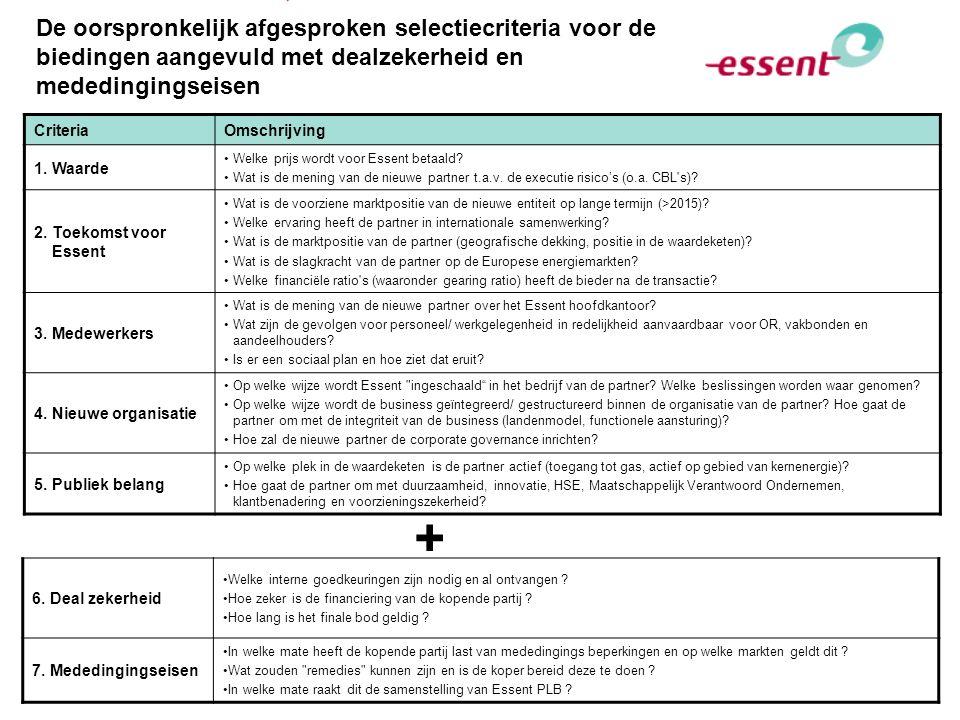 16 Agenda 1.Samenvatting voorafgaande stappen Maastricht 2.RWE is een perfecte match voor Essent PLB 3.Transactiestructuur 4.Evaluatie waarde 5.SPA 6.Stakeholders analyse 7.Goedkeuringsproces