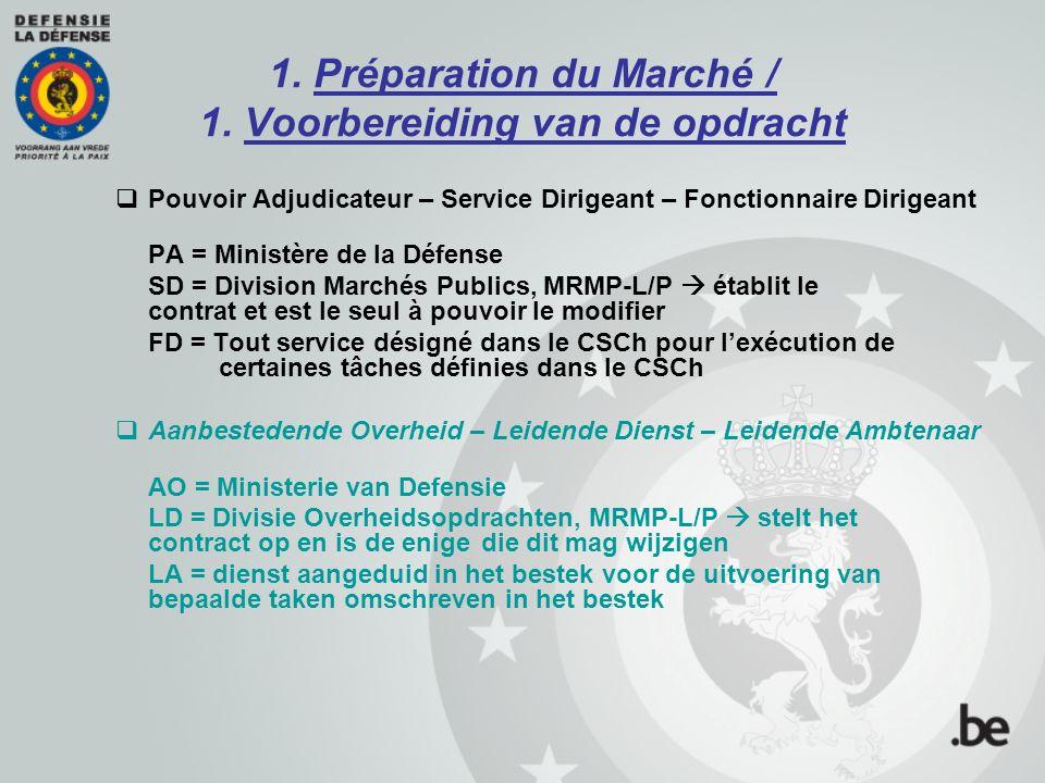 1. Préparation du Marché / 1. Voorbereiding van de opdracht  Pouvoir Adjudicateur – Service Dirigeant – Fonctionnaire Dirigeant PA = Ministère de la