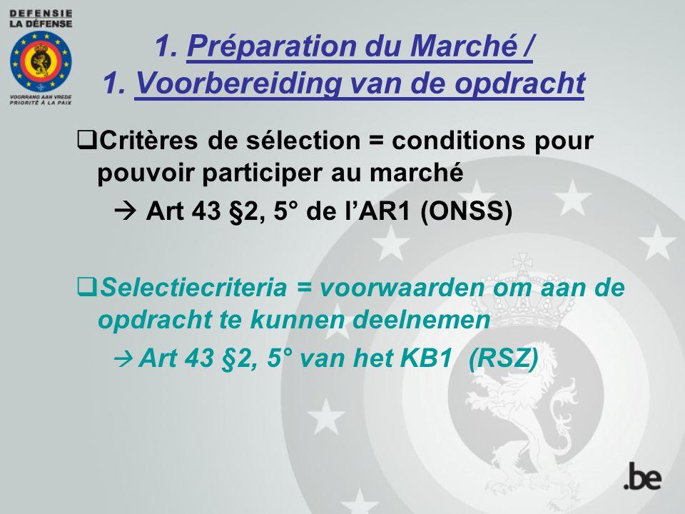 1.Préparation du Marché / 1.