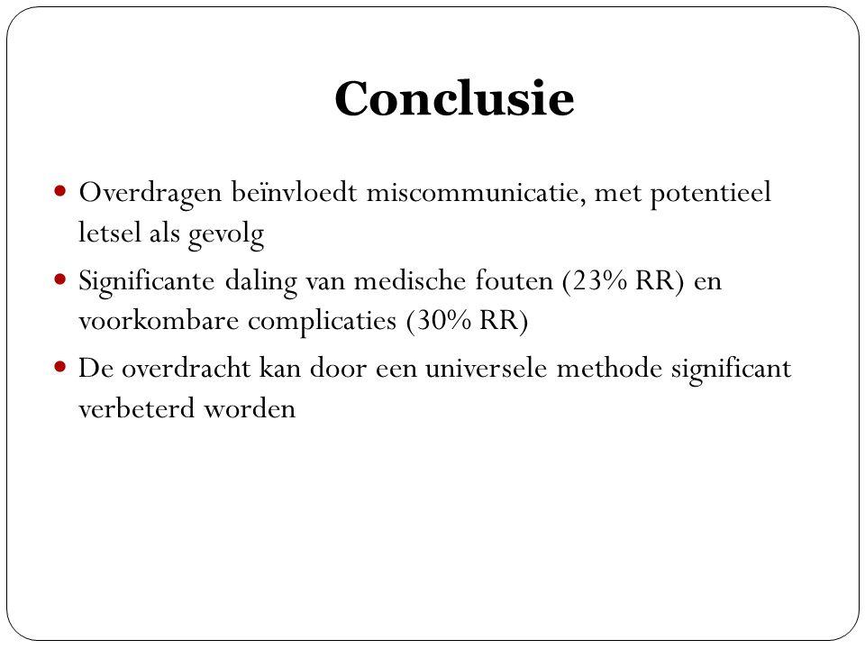 Conclusie Overdragen beïnvloedt miscommunicatie, met potentieel letsel als gevolg Significante daling van medische fouten (23% RR) en voorkombare comp