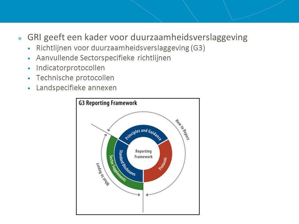 GRI geeft een kader voor duurzaamheidsverslaggeving Richtlijnen voor duurzaamheidsverslaggeving (G3) Aanvullende Sectorspecifieke richtlijnen Indicatorprotocollen Technische protocollen Landspecifieke annexen