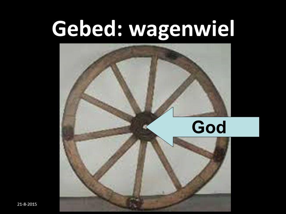Gebed: wagenwiel God 21-8-2015