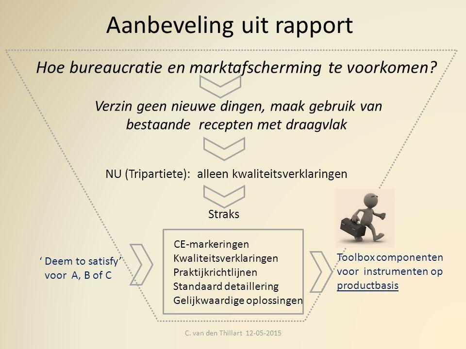 Aanbeveling uit rapport C. van den Thillart 12-05-2015 Hoe bureaucratie en marktafscherming te voorkomen? Verzin geen nieuwe dingen, maak gebruik van