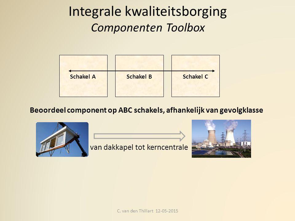 Integrale kwaliteitsborging Componenten Toolbox C. van den Thillart 12-05-2015 Schakel BSchakel ASchakel C Beoordeel component op ABC schakels, afhank