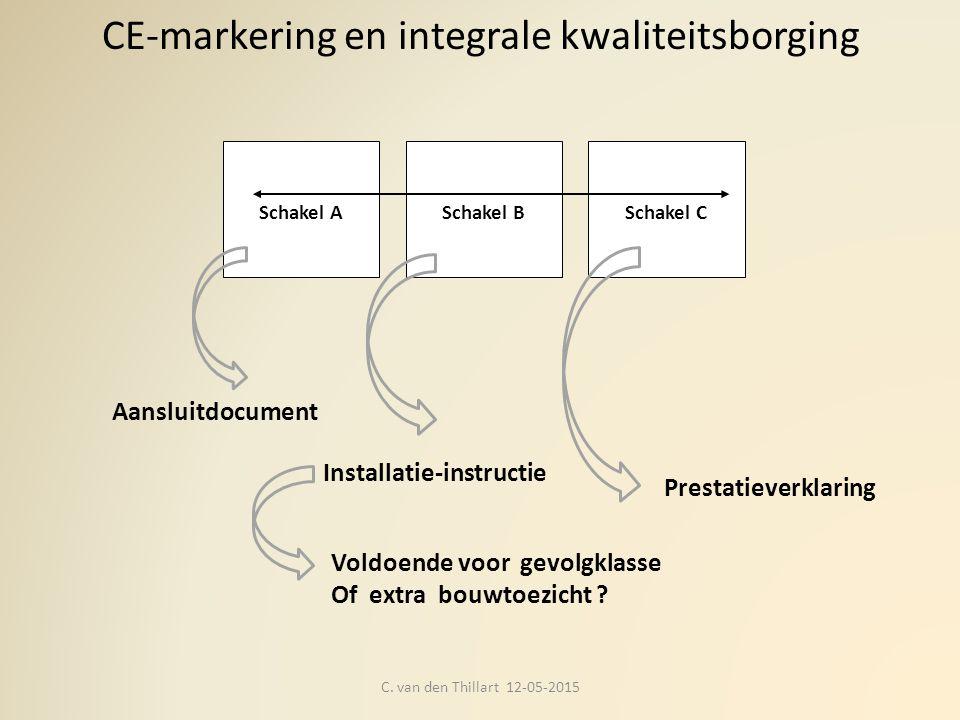 CE-markering en integrale kwaliteitsborging C. van den Thillart 12-05-2015 Schakel BSchakel ASchakel C Aansluitdocument Installatie-instructie Prestat