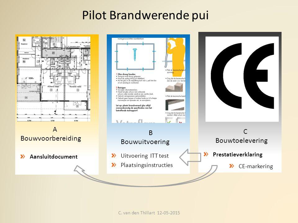 Pilot Brandwerende pui A Bouwvoorbereiding Aansluitdocument B Bouwuitvoering Uitvoering ITT test Plaatsingsinstructies C Bouwtoelevering CE-markering
