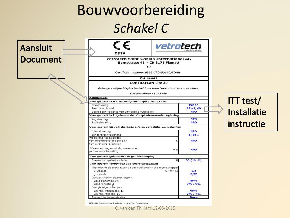 Bouwvoorbereiding Schakel C C. van den Thillart 12-05-2015