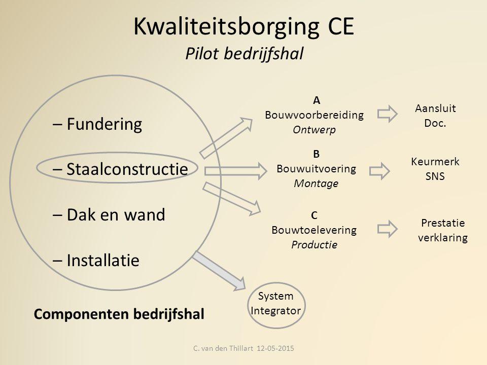 Kwaliteitsborging CE Pilot bedrijfshal C. van den Thillart 12-05-2015 – Fundering – Staalconstructie – Dak en wand – Installatie Componenten bedrijfsh