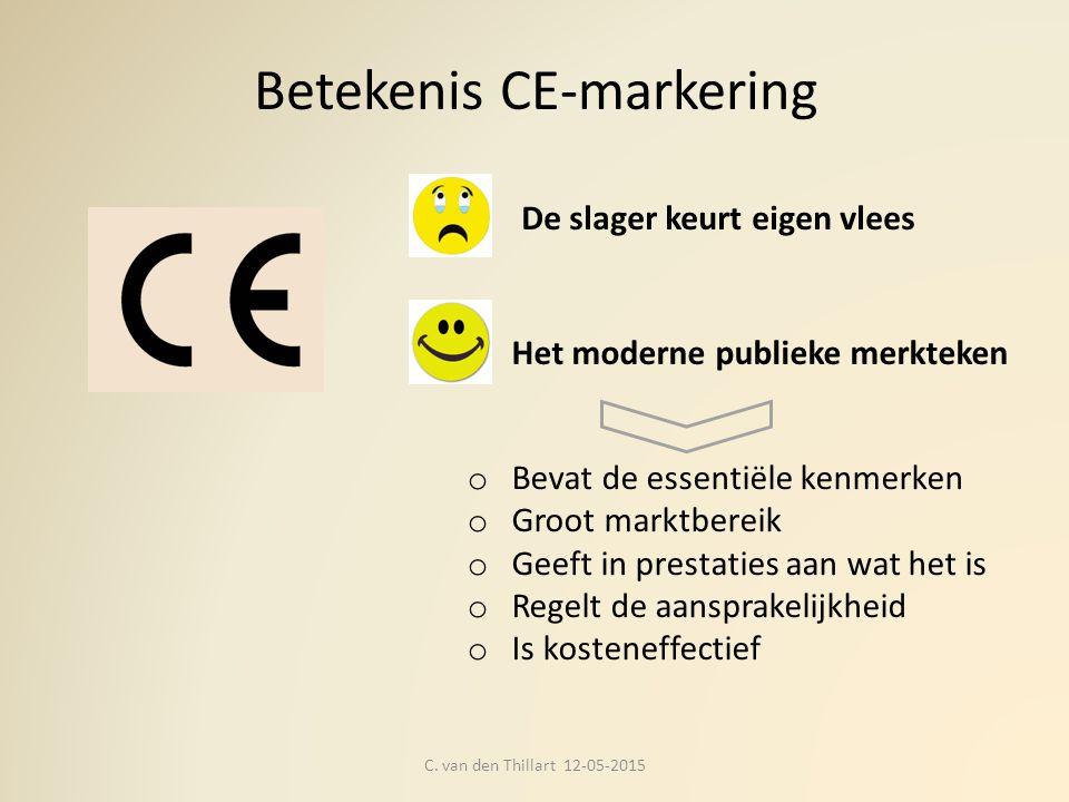 Betekenis CE-markering C. van den Thillart 12-05-2015 o Bevat de essentiële kenmerken o Groot marktbereik o Geeft in prestaties aan wat het is o Regel