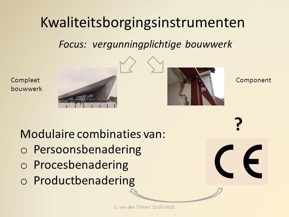 Kwaliteitsborgingsinstrumenten C. van den Thillart 12-05-2015 Modulaire combinaties van: o Persoonsbenadering o Procesbenadering o Productbenadering ?