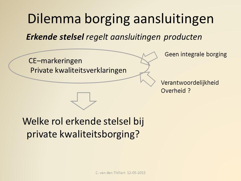 Dilemma borging aansluitingen Erkende stelsel regelt aansluitingen producten C. van den Thillart 12-05-2015 Welke rol erkende stelsel bij private kwal