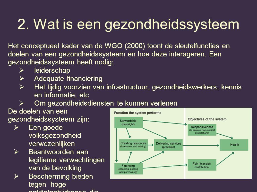2. Wat is een gezondheidssysteem Het conceptueel kader van de WGO (2000) toont de sleutelfuncties en doelen van een gezondheidssysteem en hoe deze int