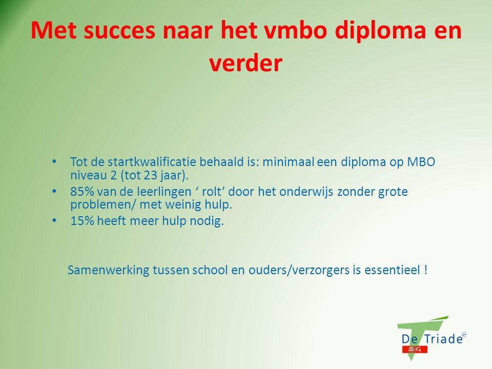 Tot de startkwalificatie behaald is: minimaal een diploma op MBO niveau 2 (tot 23 jaar). 85% van de leerlingen ' rolt' door het onderwijs zonder grote