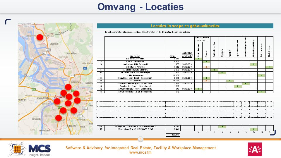 Software & Advisory for Integrated Real Estate, Facility & Workplace Management www.mcs.fm 3 Omvang - Locaties
