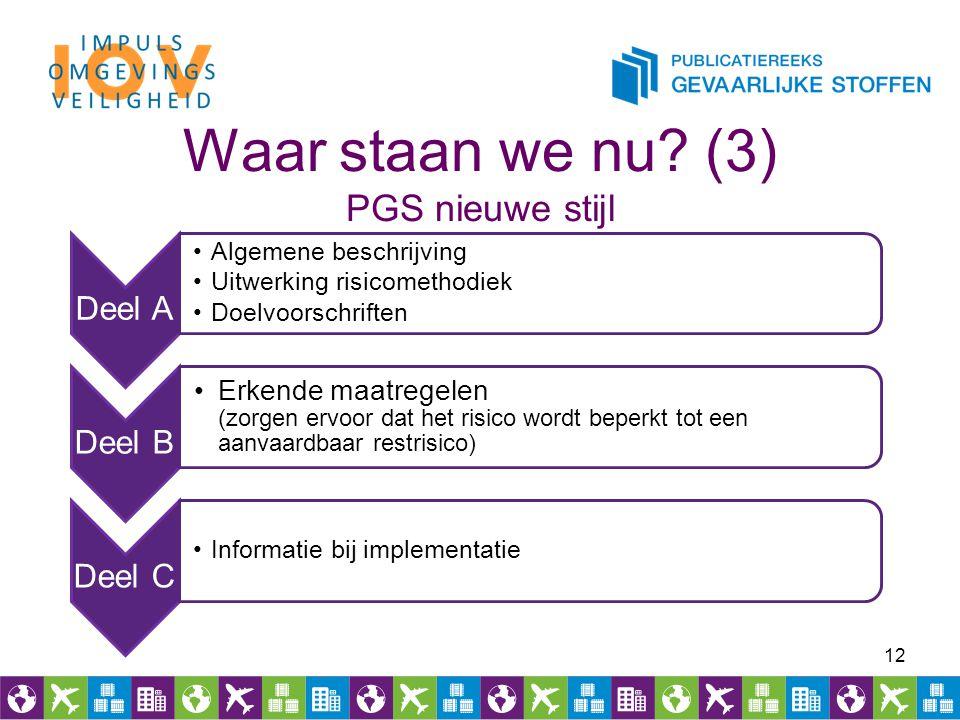 Waar staan we nu? (3) PGS nieuwe stijl Deel A Algemene beschrijving Uitwerking risicomethodiek Doelvoorschriften Deel B Erkende maatregelen (zorgen er