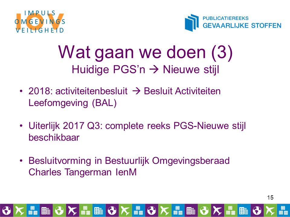 Wat gaan we doen (3) Huidige PGS'n  Nieuwe stijl 15 2018: activiteitenbesluit  Besluit Activiteiten Leefomgeving (BAL) Uiterlijk 2017 Q3: complete r