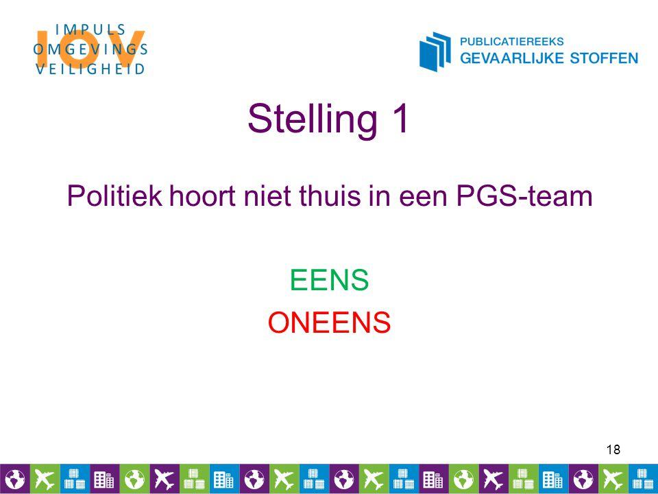 Stelling 1 Politiek hoort niet thuis in een PGS-team EENS ONEENS 18