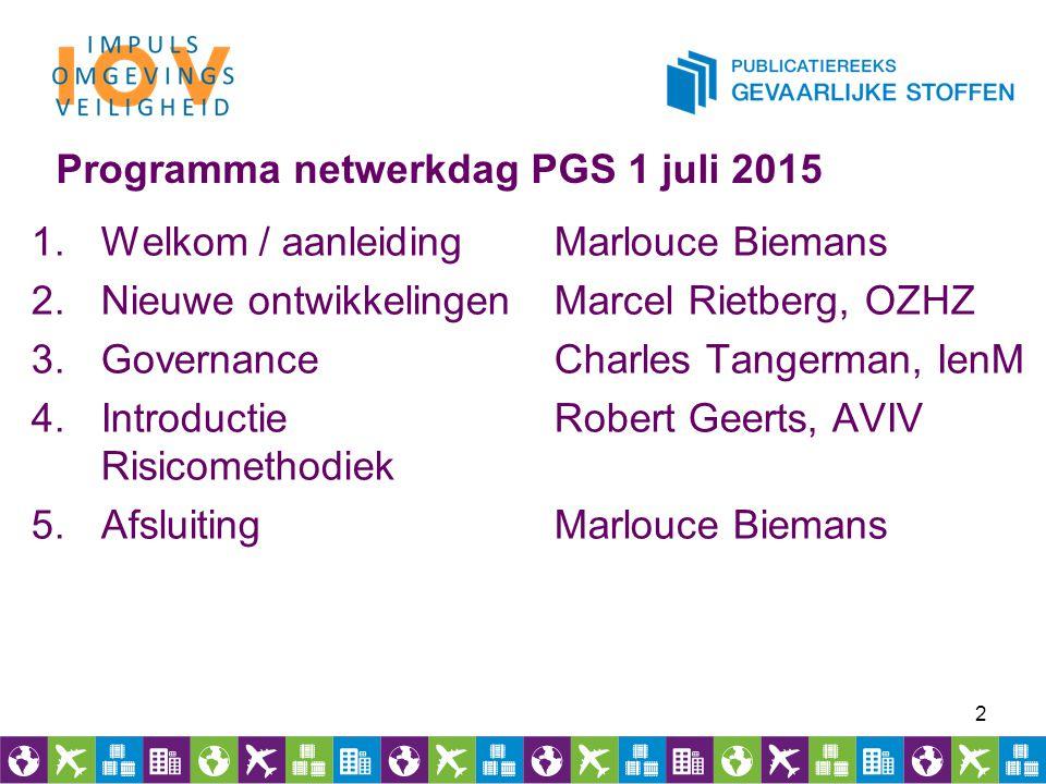Programma netwerkdag PGS 1 juli 2015 1.Welkom / aanleiding Marlouce Biemans 2.Nieuwe ontwikkelingenMarcel Rietberg, OZHZ 3.GovernanceCharles Tangerman