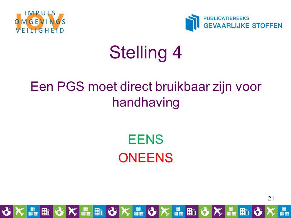 Stelling 4 Een PGS moet direct bruikbaar zijn voor handhaving EENS ONEENS 21