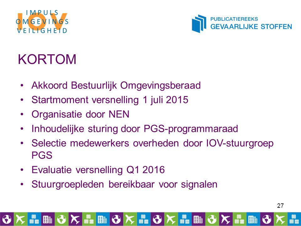 KORTOM 27 Akkoord Bestuurlijk Omgevingsberaad Startmoment versnelling 1 juli 2015 Organisatie door NEN Inhoudelijke sturing door PGS-programmaraad Sel
