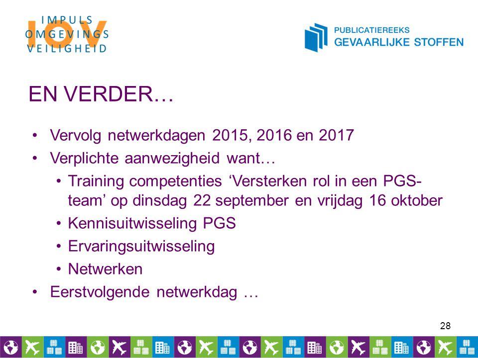 EN VERDER… 28 Vervolg netwerkdagen 2015, 2016 en 2017 Verplichte aanwezigheid want… Training competenties 'Versterken rol in een PGS- team' op dinsdag