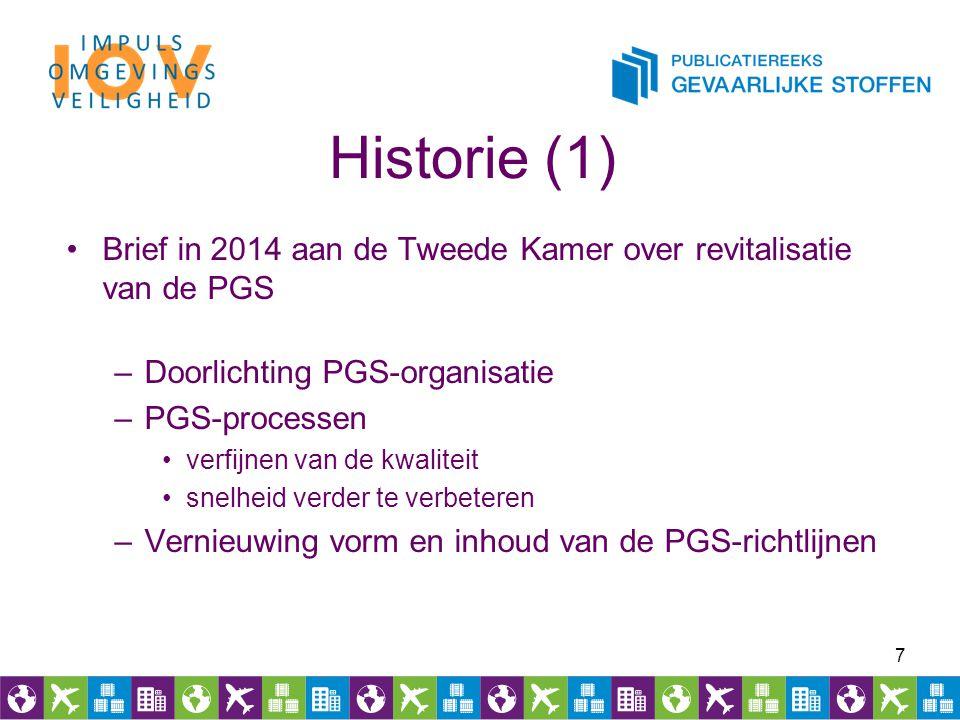 Historie (1) Brief in 2014 aan de Tweede Kamer over revitalisatie van de PGS –Doorlichting PGS-organisatie –PGS-processen verfijnen van de kwaliteit s